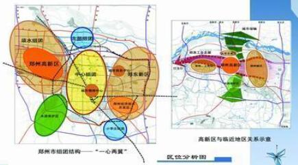 郑州高新区发展规划图及前景