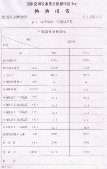 中炜节能资质证书r436a检测报告3页