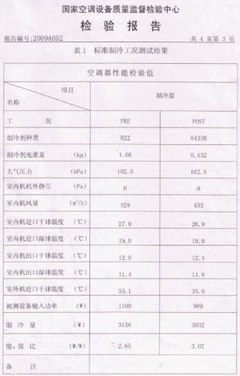 中炜节能资质证书r433b检测报告3页